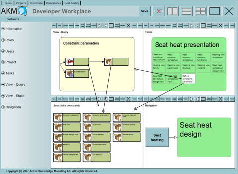 Configurable Visual Workplace (CVW)